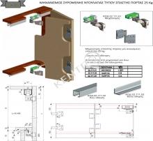 Μηχανισμός συρόμενης ντουλάπας τύπου σπαστής πόρτας 25 Κg